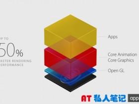 苹果推出OS X El Capitan系统,秋季发布正式版