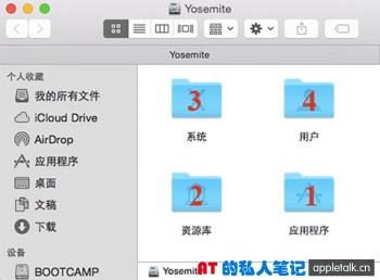 苹果系统的本地文件夹