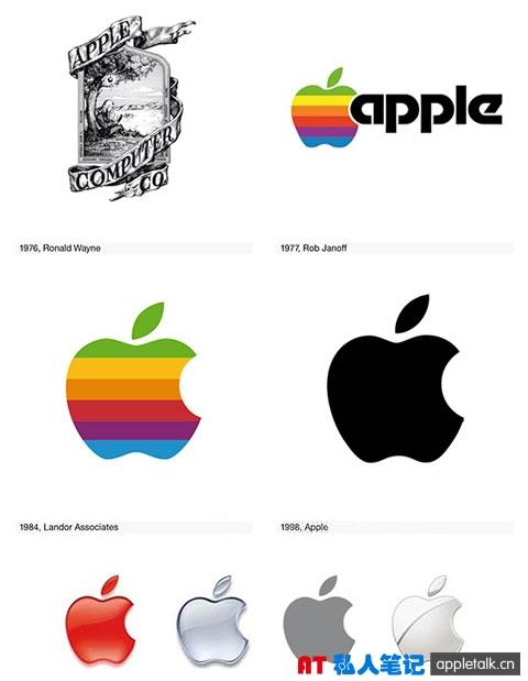 苹果logo的历史